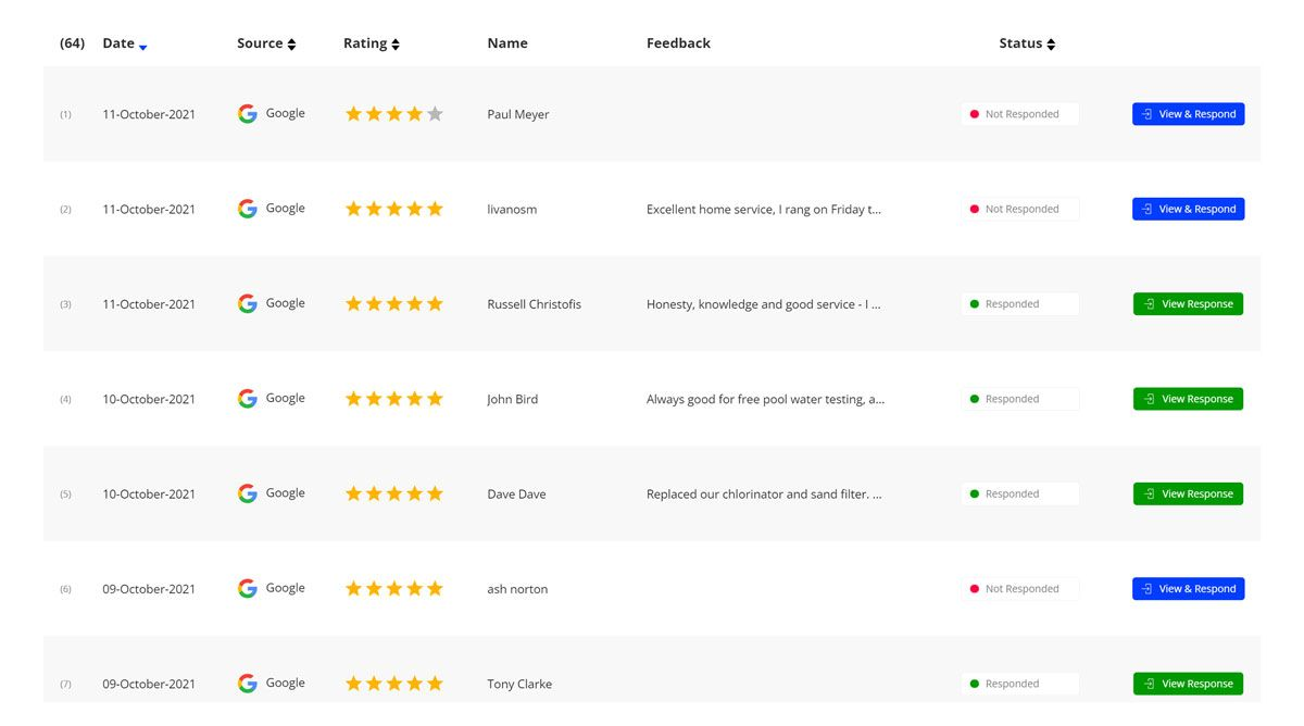 Cloutly's Review Inbox makes seeing and responding to reviews easy